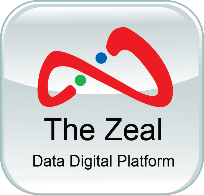The Zeal Soft